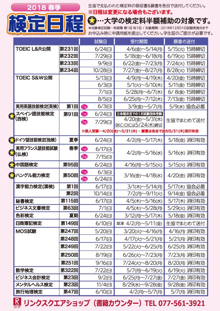 2018年 春季 検定日程 BKC